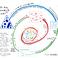 Image 4: Graphic scores