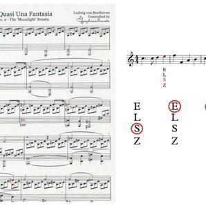 Symphonic Secrets asset